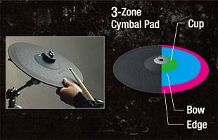 3-Zone_Cymbals