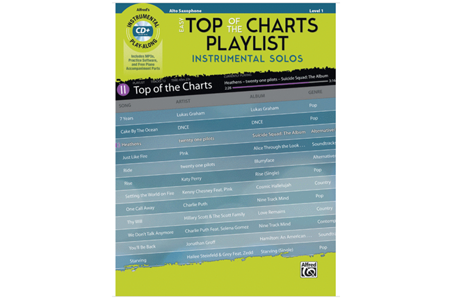 Easy Top of the Charts Playlist (Alto Sax)