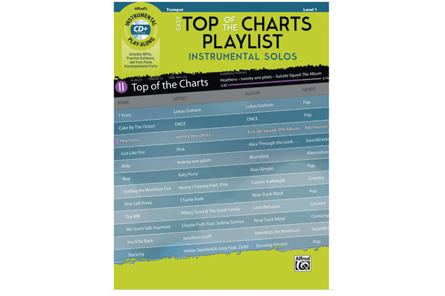 Easy Top of the Charts Playlist (Trumpet)