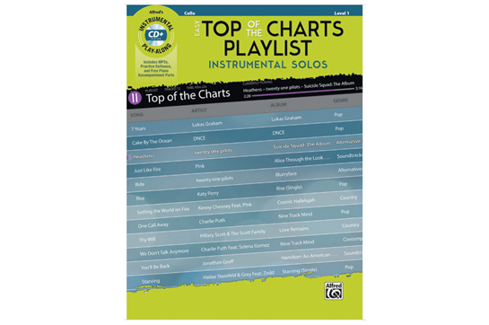 Easy Top of the Charts Playlist (Cello)
