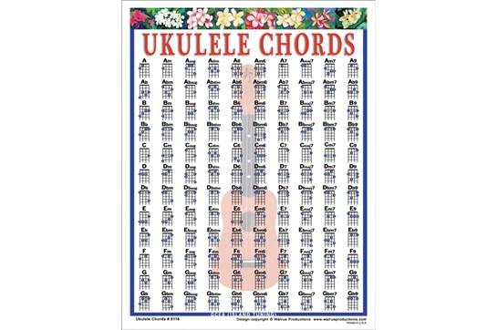 Ukulele Chord Chart, Mini Laminated
