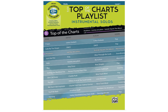 Easy Top of the Charts Playlist (Violin)