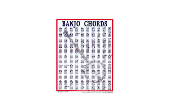 Banjo Chord Chart, Mini Laminated