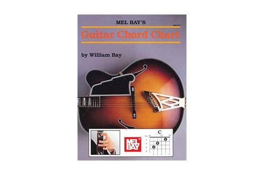 Guitar Chord Chart, Mel Bay