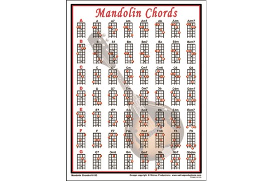 Mandolin Chords Mini Chart