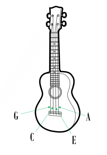 Ukulele_Strings