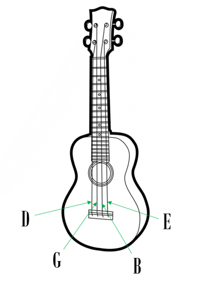 Ukulele_Strings_2
